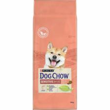 Корм для собак Purina Dog Chow Sensitive с чувствительным пищеварением