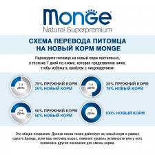 Корм для котят Monge Cat Monoprotein (форель)