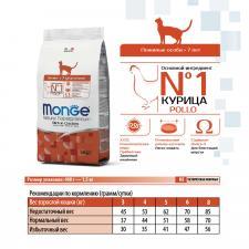 Корм для пожилых кошек Monge Cat Senior (курица)